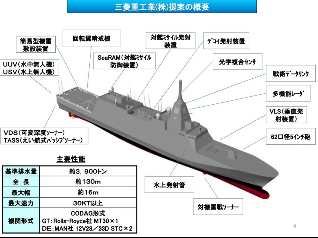 Rolls-Royce Gas Turbine Selected for Japan's New Frigate