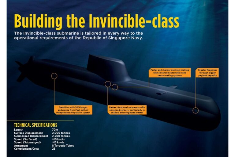 Republic Of Singapore Navy Launches First Type 218SG Submarine