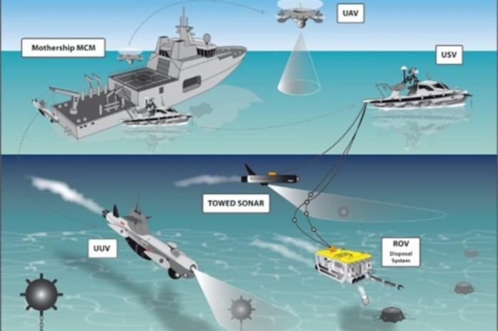 Belgium and the Netherlands Seal the Purchase of 12 minesweeping ships