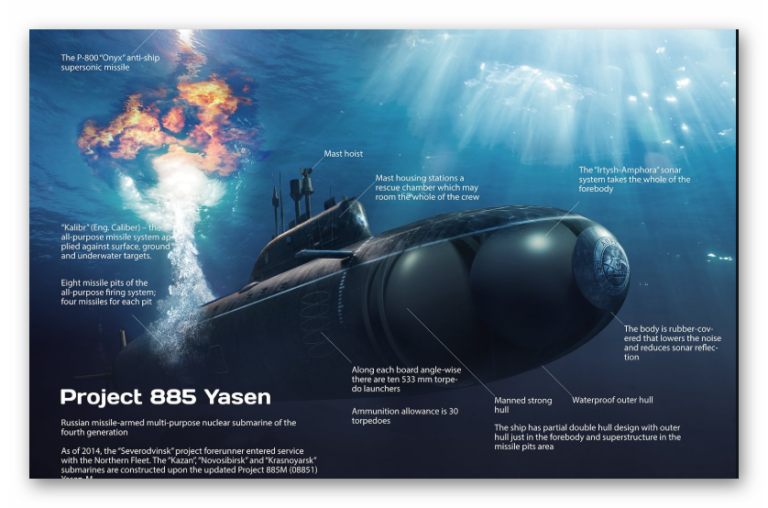 Russian Navy Approaches to Get New Submarines