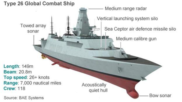92272800 globalcombatship624cj - naval post- naval news and information