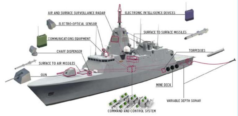 SAAB to Provide Combat Systems for Finnish Corvette Program