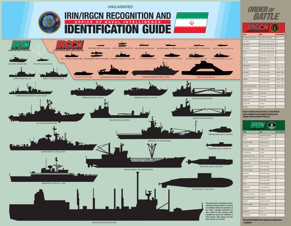 irin poster - naval post- naval news and information
