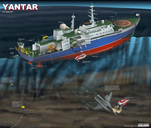 yantar spy - naval post- naval news and information