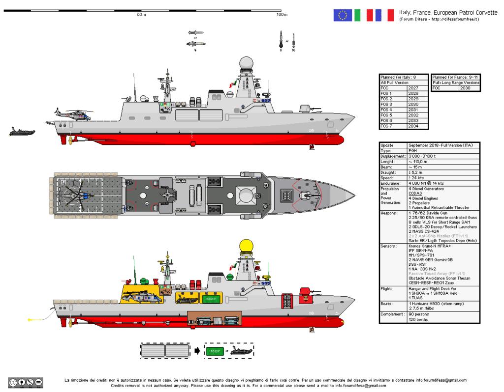 european patrol corvette epc 1024x798 1 - naval post- naval news and information