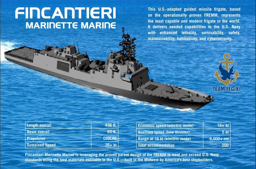 fincantieri ffgx design - naval post- naval news and information