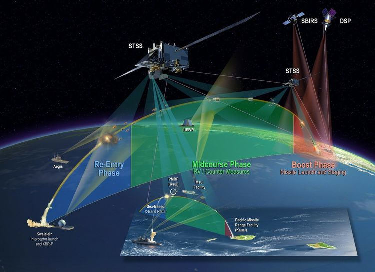 satellite - naval post- naval news and information