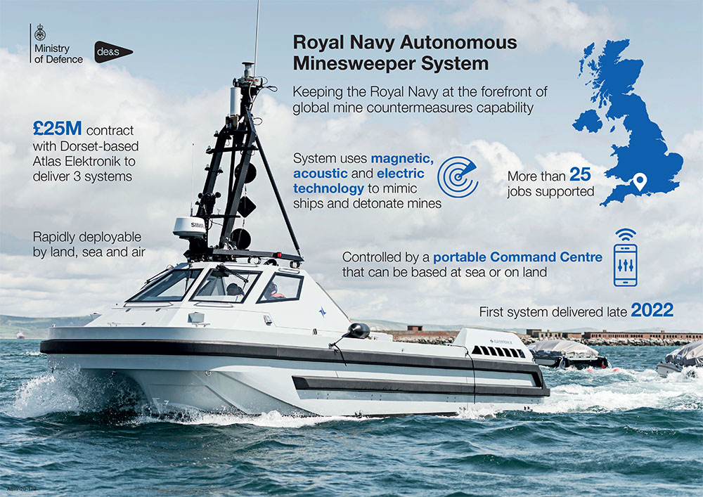 autonomous minesweeper infographic v4 1 - naval post- naval news and information