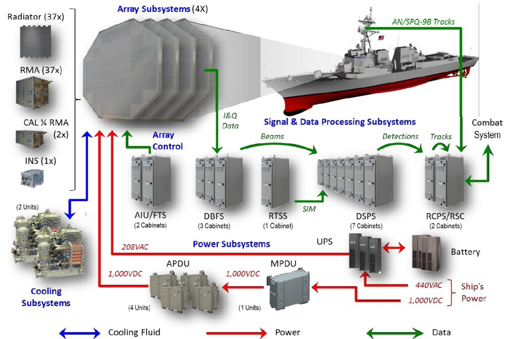 amdr spy 6 system overview 1 - naval post- naval news and information