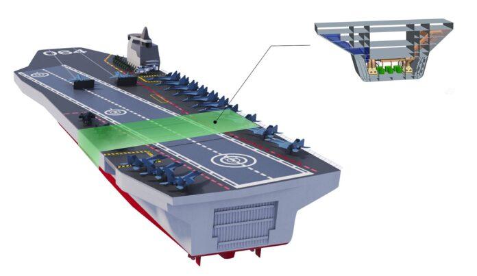 Russian Universal Sea Ship Varan (UMK)