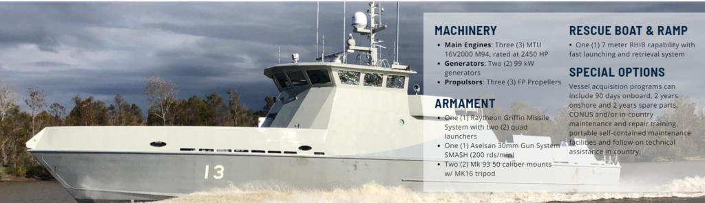https://navalpost.com/wp-content/uploads/2021/02/swiftships--1024x296.png
