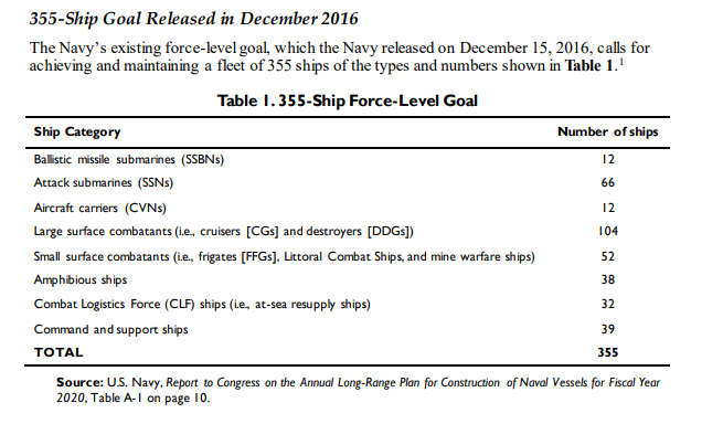 355 ship goal - naval post- naval news and information