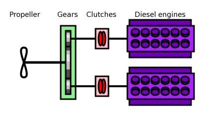 codad diagram - naval post- naval news and information