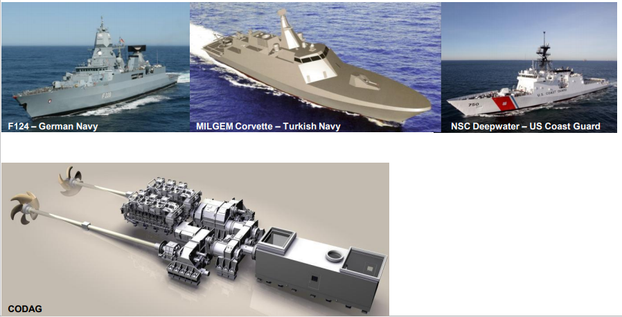 codag propulsion system - naval post- naval news and information
