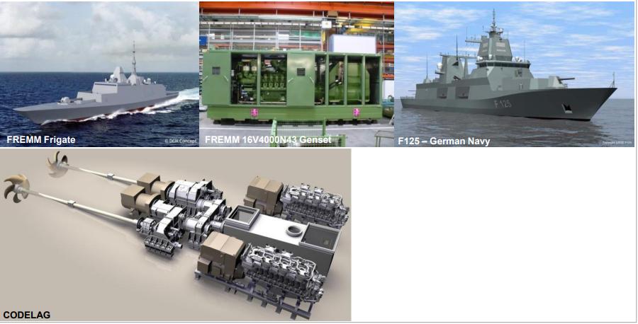 codelag propulsion system - naval post- naval news and information
