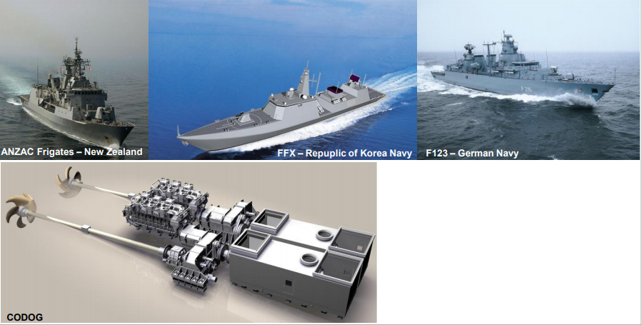 codog propulsion system - naval post- naval news and information
