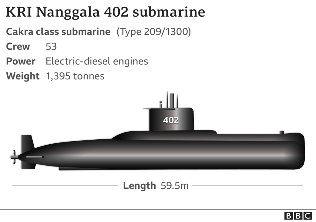 118167146 submarine inf 3x640 nc - naval post