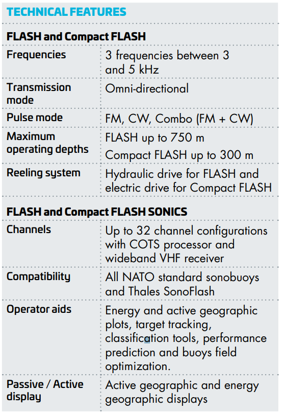 flash sonar specifications - naval post- naval news and information