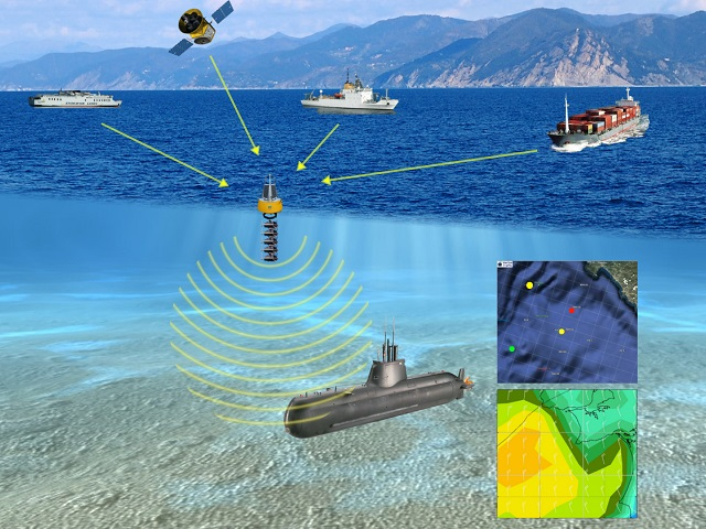 nato establishes first digital underwater communications standard 2 - naval post- naval news and information