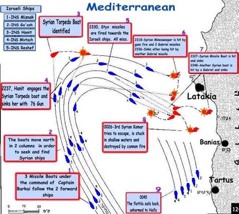 yom lipur war - naval post- naval news and information