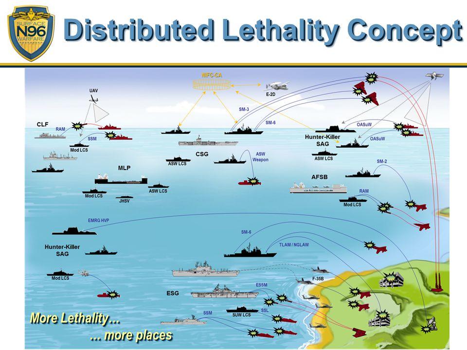 distributedlethalityconcept - naval post- naval news and information
