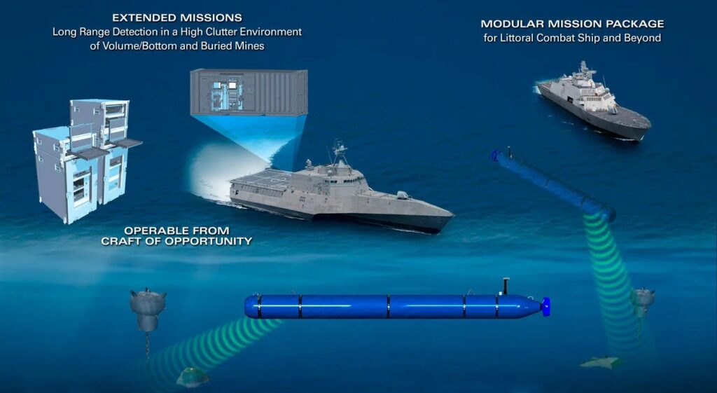 lcs knifefish cropped graphic - naval post- naval news and information