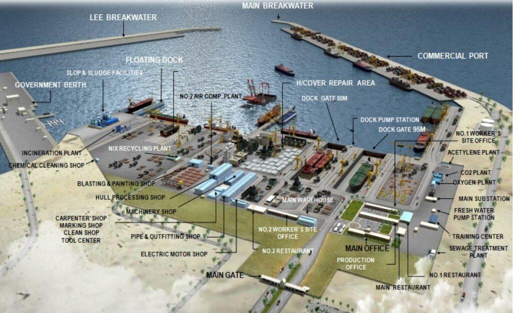 duqm naval dockyard - naval post- naval news and information
