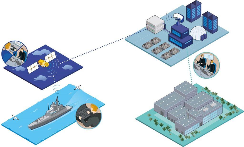 1626853433 solution de tlassistance mbda et naval group because light - naval post- naval news and information