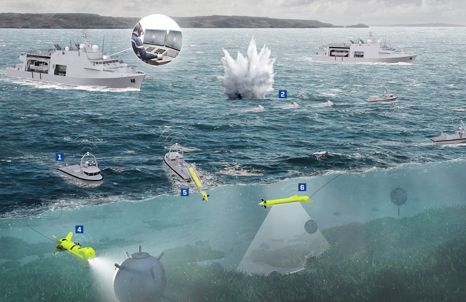 future mine countermeasures vessels of the belgian navy and dutch navy in action - naval post- naval news and information