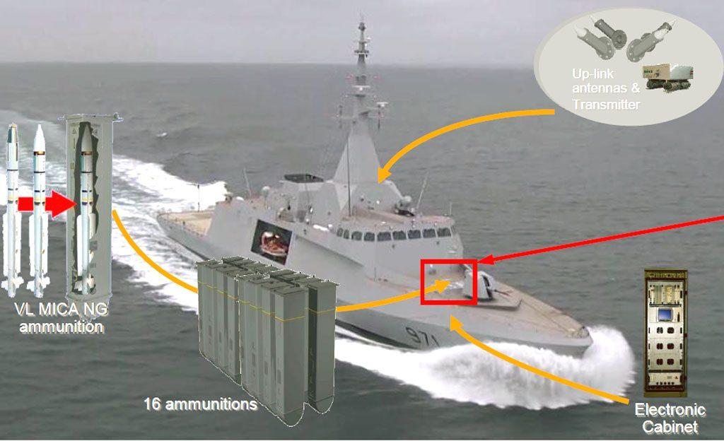 mbda vl mica ng 03 1024x624 1 - naval post- naval news and information
