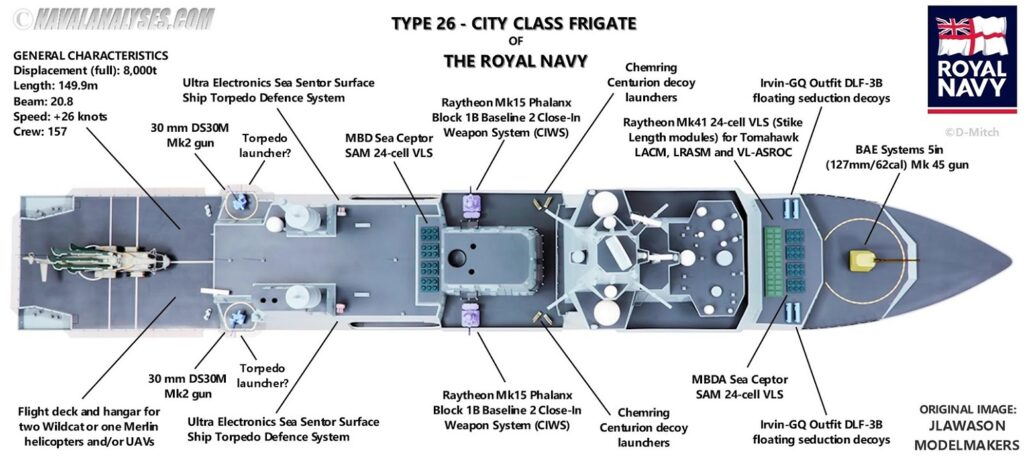 type 26 city class b - naval post- naval news and information