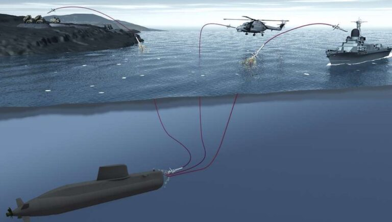 Interactive Defense and Attack System for Submarines (IDAS)